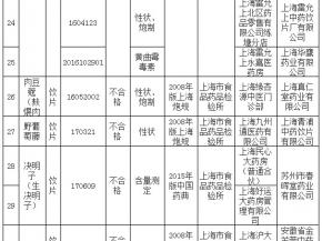上海药品抽检 63批次药品不合格
